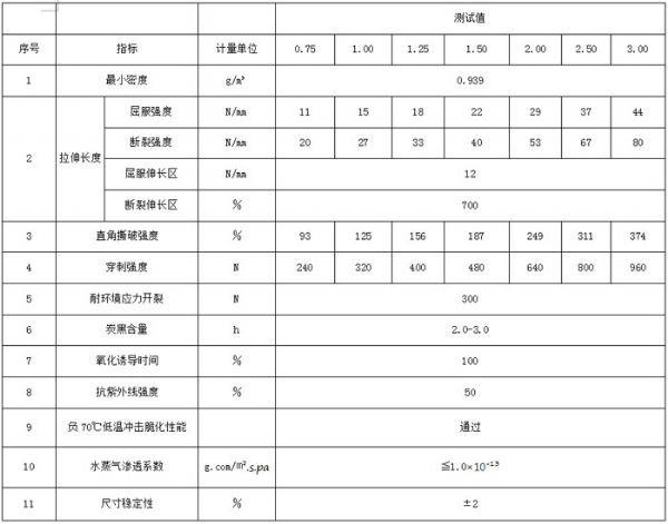 雷竞技app下载官方版iso